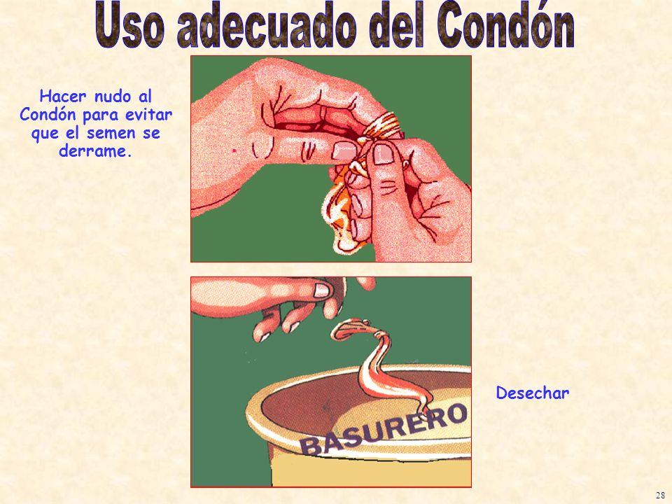 Hacer nudo al Condón para evitar que el semen se derrame. Desechar 28