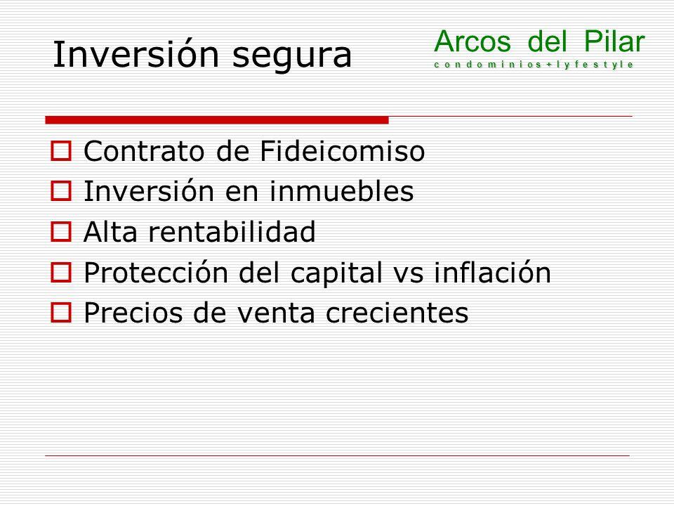 Inversión segura Contrato de Fideicomiso Inversión en inmuebles Alta rentabilidad Protección del capital vs inflación Precios de venta crecientes c o