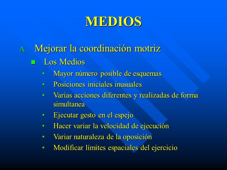 MEDIOS A. Mejorar la coordinación motriz Los Medios Los Medios Mayor número posible de esquemasMayor número posible de esquemas Posiciones iniciales i