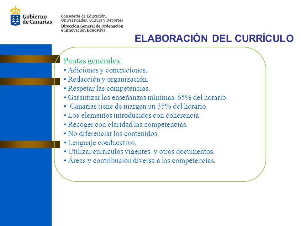 ELABORACIÓN DEL CURRÍCULO Pautas generales: A diciones y concreciones.
