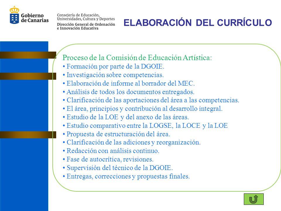 ELABORACIÓN DEL CURRÍCULO Proceso de la Comisión de Educación Artística: Formación por parte de la DGOIE.