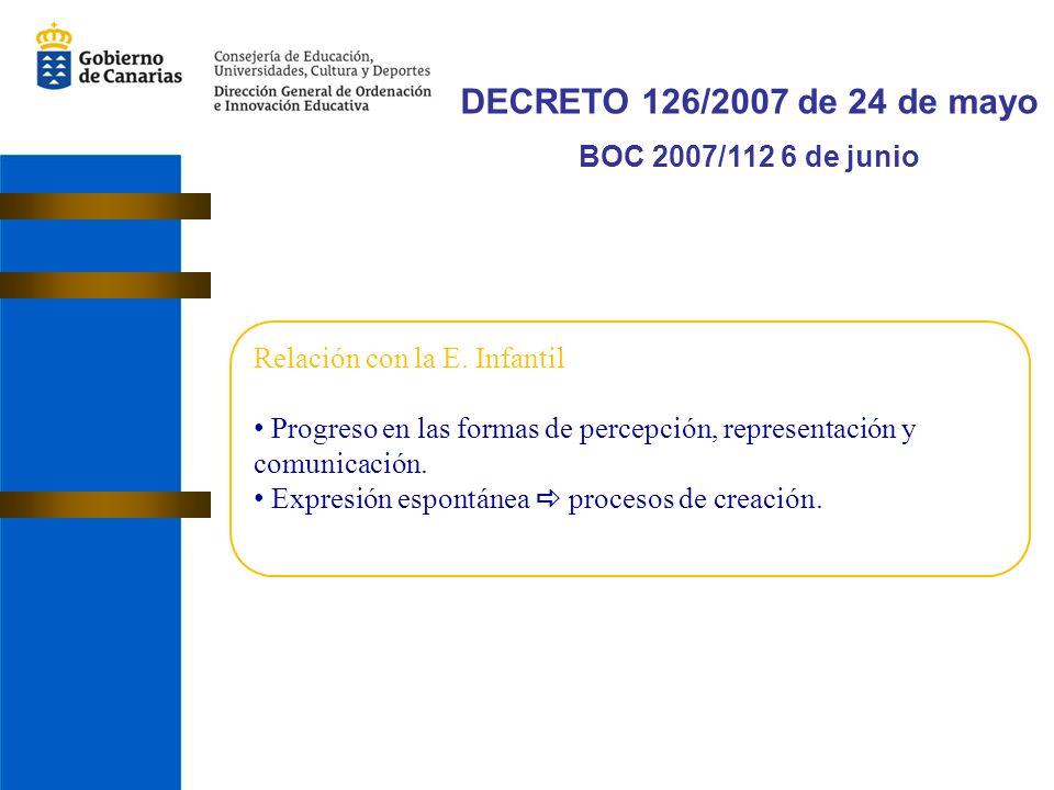 DECRETO 126/2007 de 24 de mayo BOC 2007/112 6 de junio Relación con la E.