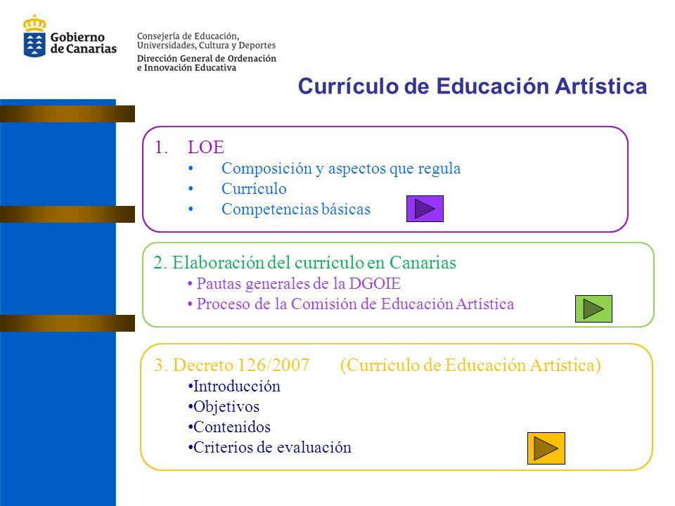 DECRETO 126/2007 de 24 de mayo BOC 2007/112 6 de junio OBJETIVOS Desarrollo de capacidades dirigidas a cuatro direcciones fundamentales: Educación de los sentidos, sensibilidad, percepción atenta del mundo y del arte.