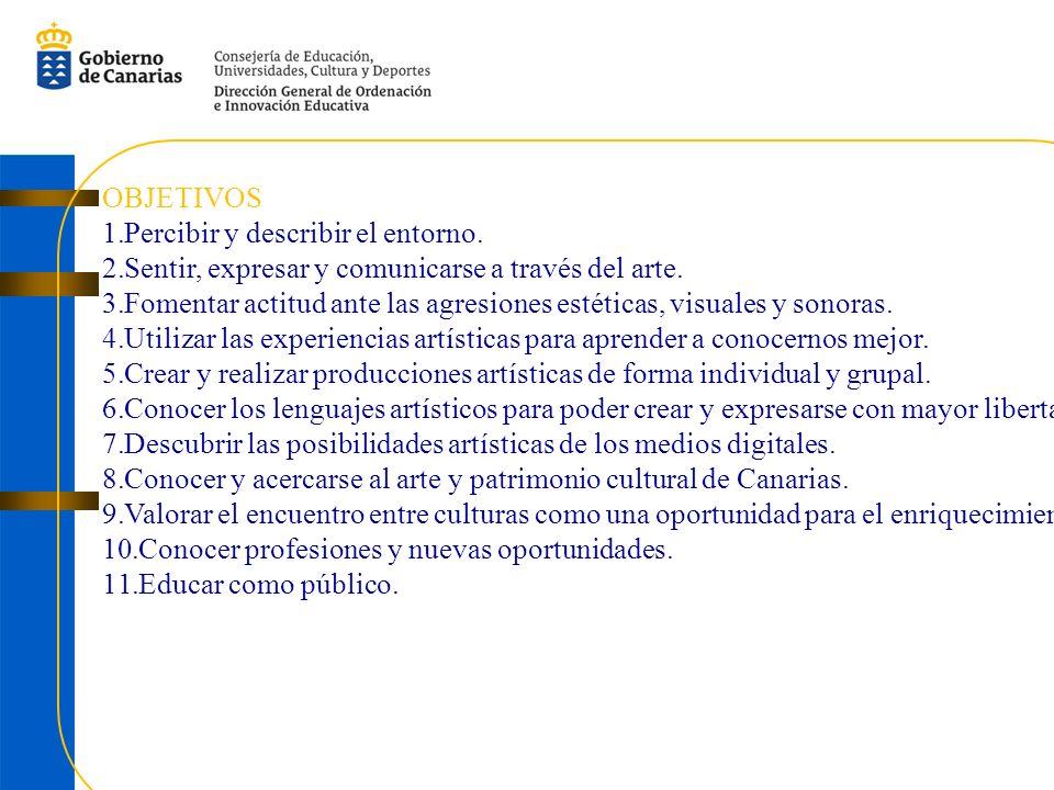 OBJETIVOS 1.Percibir y describir el entorno.2.Sentir, expresar y comunicarse a través del arte.