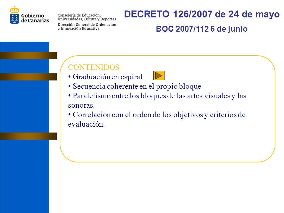 DECRETO 126/2007 de 24 de mayo BOC 2007/112 6 de junio CONTENIDOS Graduación en espiral.
