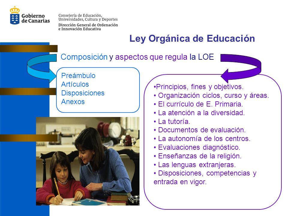 Ley Orgánica de Educación Composición y aspectos que regula la LOE Preámbulo Artículos Disposiciones Anexos Principios, fines y objetivos.