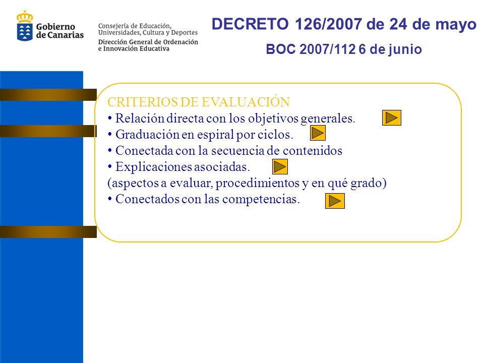 DECRETO 126/2007 de 24 de mayo BOC 2007/112 6 de junio CRITERIOS DE EVALUACIÓN Relación directa con los objetivos generales.