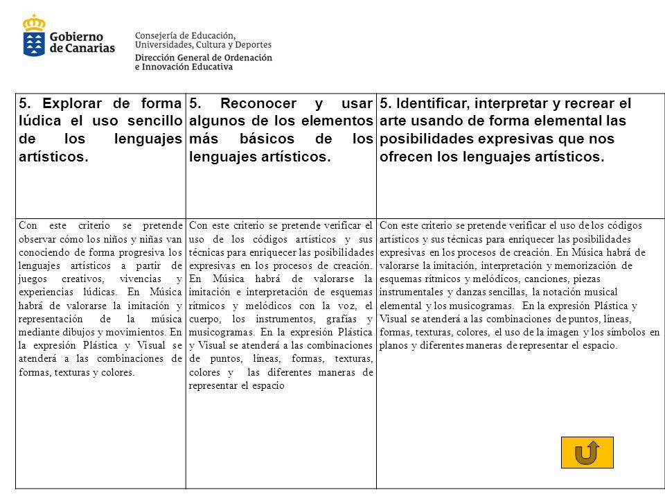 5.Explorar de forma lúdica el uso sencillo de los lenguajes artísticos.