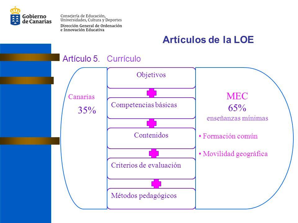 Artículos de la LOE Artículo 5.