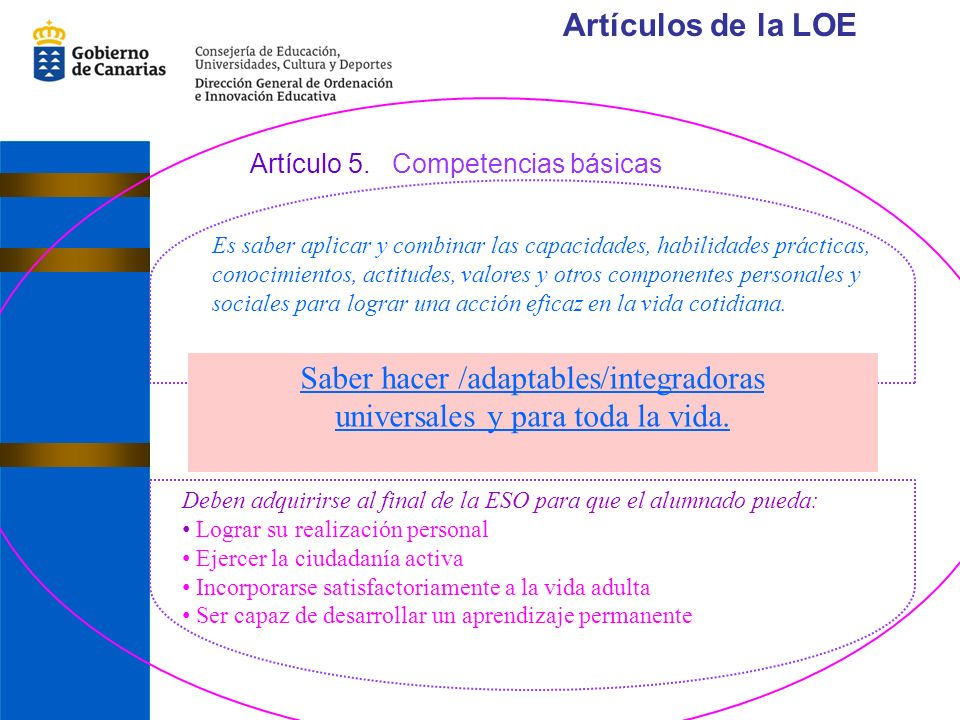 Artículos de la LOE Artículo 1.