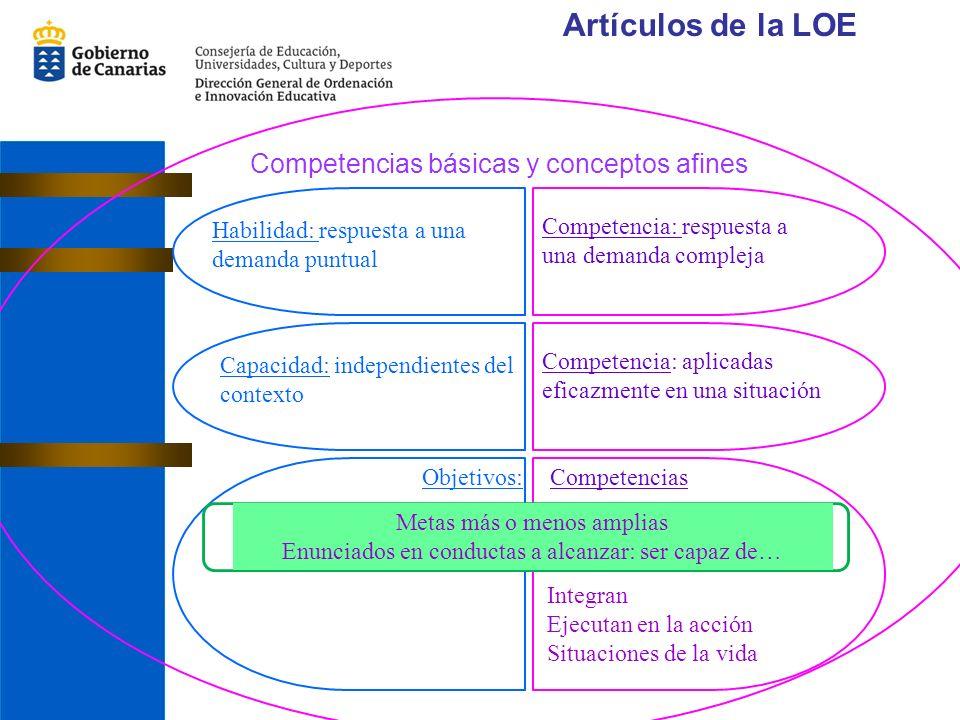 ObjetivosCriterios Primer CicloCriterios Segundo CicloCriterios Tercer CicloCompetencias 7.