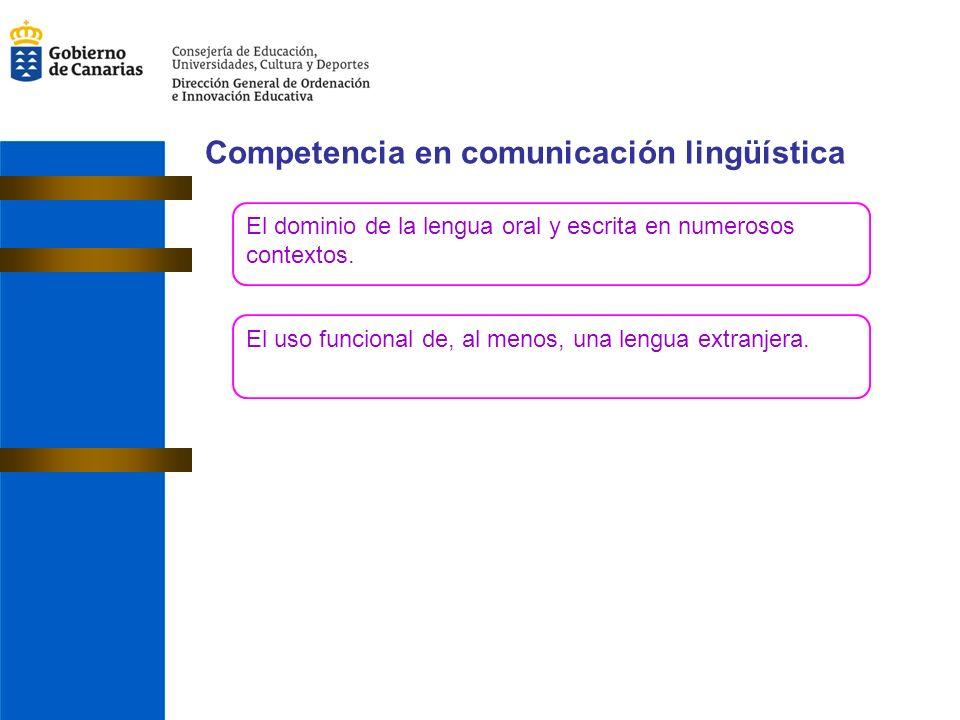 Comisión elaboradora del currículo: Juan Antonio Castellano Fariña (coordinador) Cayetana Merisandi Pérez Tejera Carmen Gloria Marrero Galván