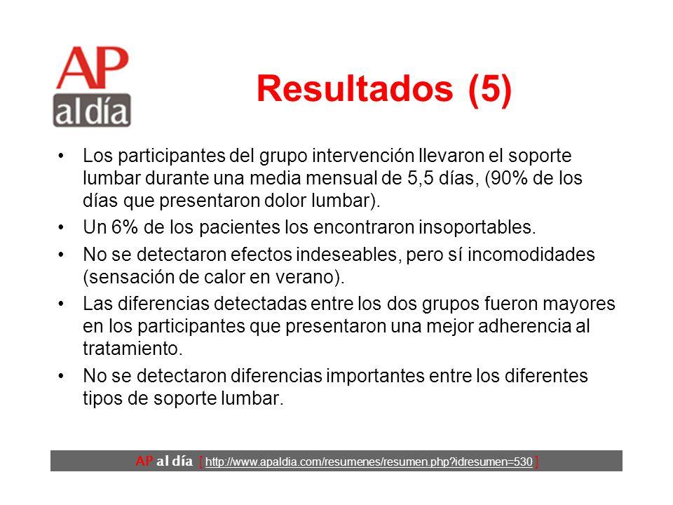 AP al día [ http://www.apaldia.com/resumenes/resumen.php?idresumen=530 ] Resultados (4) Diferencia (días anuales): -5,0 (IC95% -21,1 a 6,8)