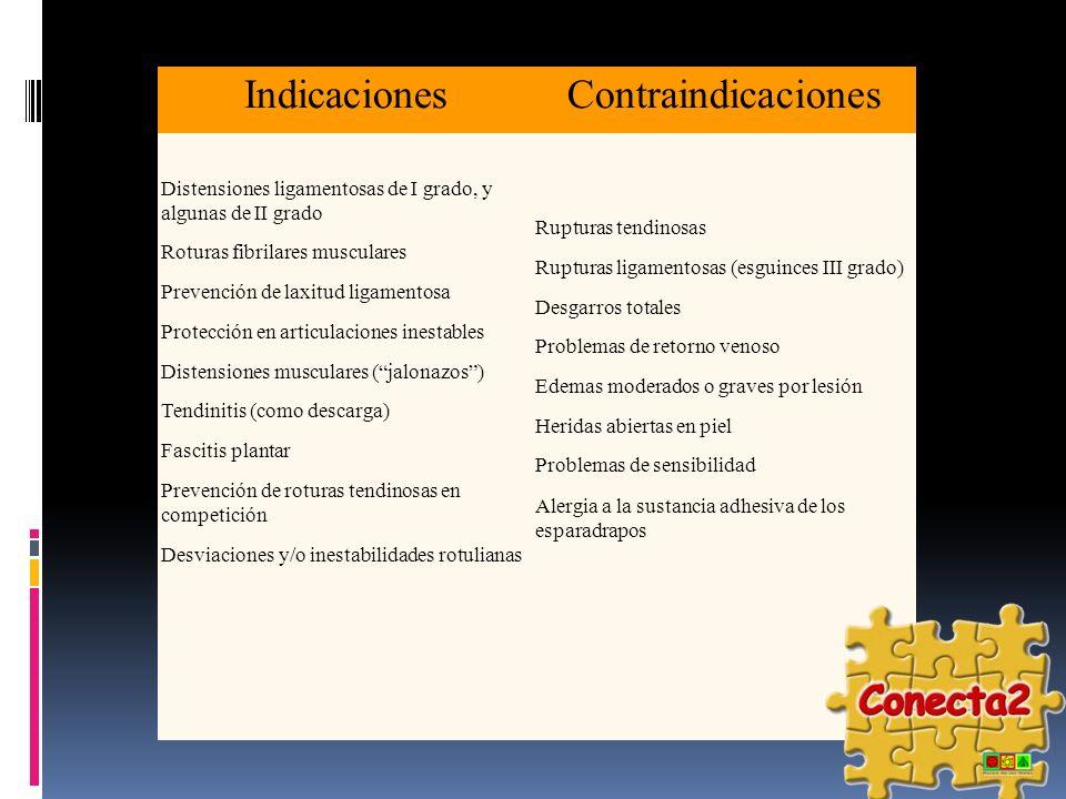 IndicacionesContraindicaciones Distensiones ligamentosas de I grado, y algunas de II grado Roturas fibrilares musculares Prevención de laxitud ligamen