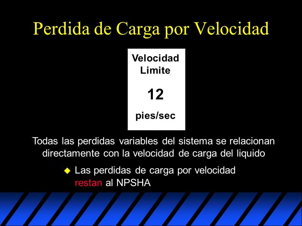 Perdida de Carga por Velocidad u Las perdidas de carga por velocidad restan al NPSHA Todas las perdidas variables del sistema se relacionan directamente con la velocidad de carga del liquido Velocidad Limite 12 pies/sec