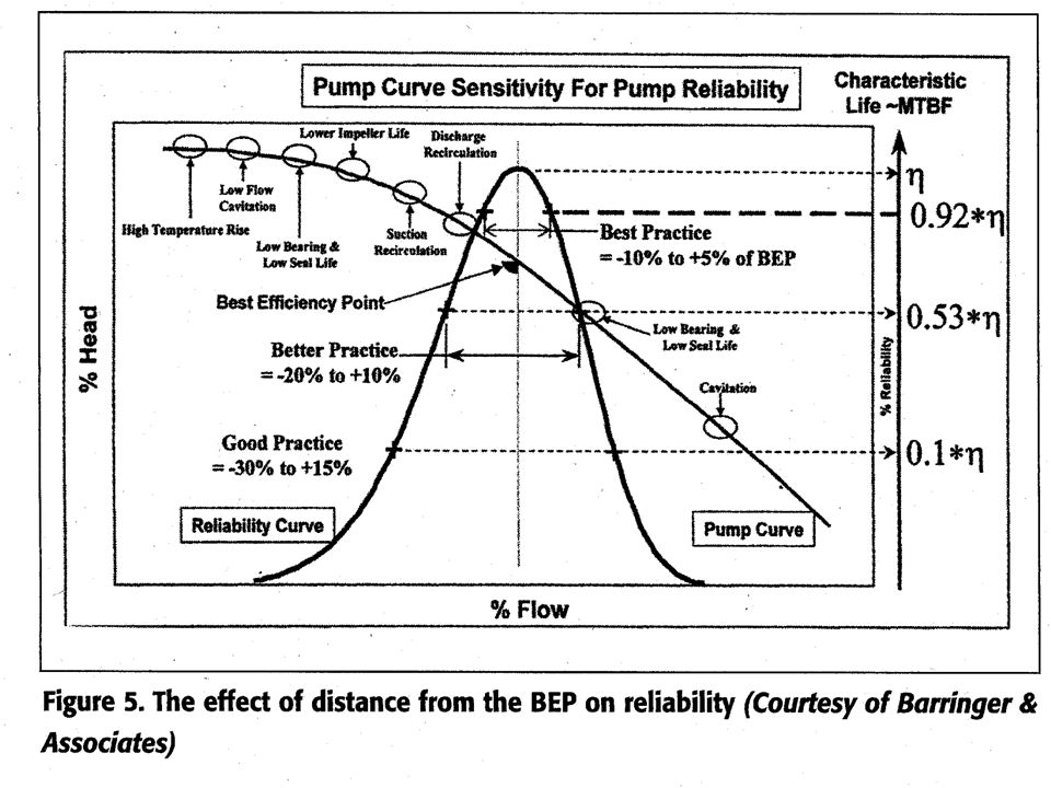 Constant Pressure Systems l January, 2006 l 19