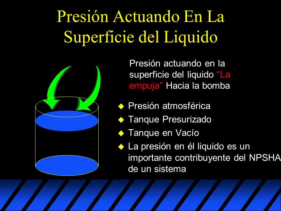 Presión Actuando En La Superficie del Liquido Presión actuando en la superficie del liquido La empuja Hacia la bomba u Presión atmosférica u Tanque Presurizado u Tanque en Vacío u La presión en él liquido es un importante contribuyente del NPSHA de un sistema