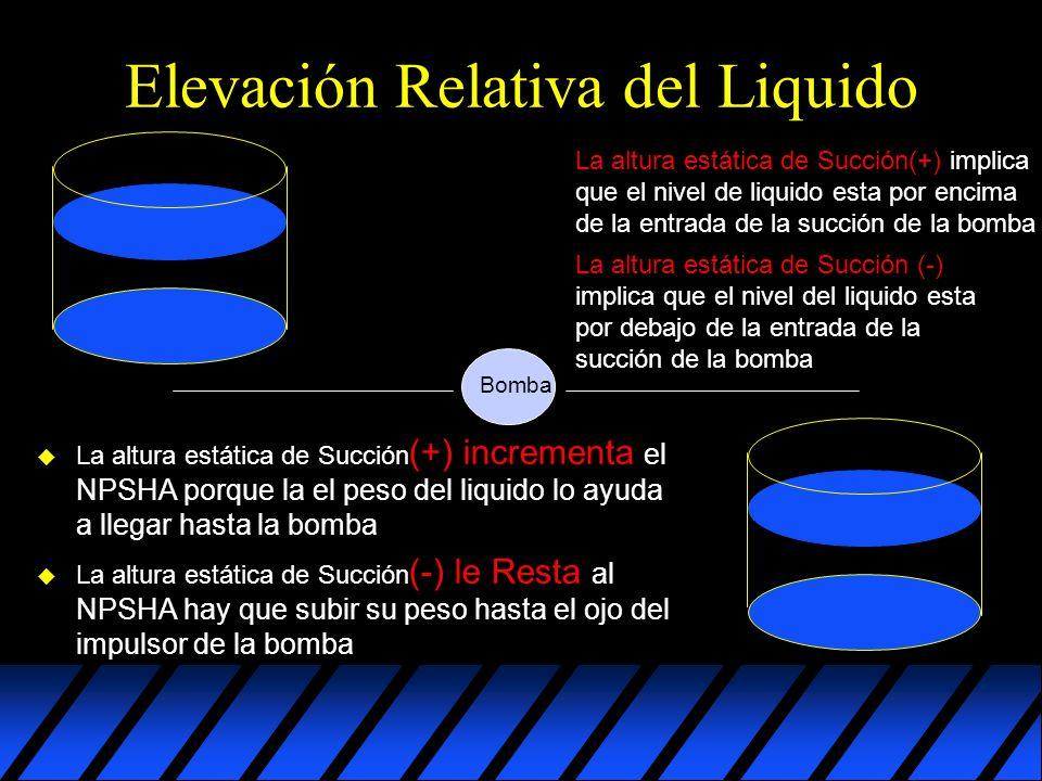 Elevación Relativa del Liquido u La altura estática de Succión (+) incrementa el NPSHA porque la el peso del liquido lo ayuda a llegar hasta la bomba u La altura estática de Succión (-) le Resta al NPSHA hay que subir su peso hasta el ojo del impulsor de la bomba Bomba La altura estática de Succión(+) implica que el nivel de liquido esta por encima de la entrada de la succión de la bomba La altura estática de Succión (-) implica que el nivel del liquido esta por debajo de la entrada de la succión de la bomba