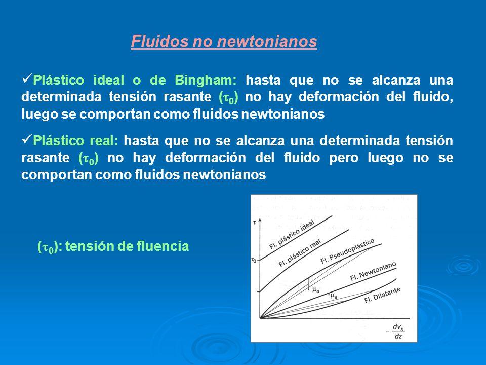 Plástico ideal o de Bingham: hasta que no se alcanza una determinada tensión rasante ( 0 ) no hay deformación del fluido, luego se comportan como fluidos newtonianos Plástico real: hasta que no se alcanza una determinada tensión rasante ( 0 ) no hay deformación del fluido pero luego no se comportan como fluidos newtonianos Fluidos no newtonianos ( 0 ): tensión de fluencia