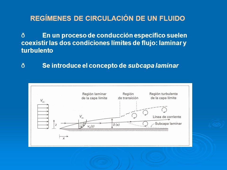 ð En un proceso de conducción específico suelen coexistir las dos condiciones límites de flujo: laminar y turbulento ð Se introduce el concepto de subcapa laminar REGÍMENES DE CIRCULACIÓN DE UN FLUIDO