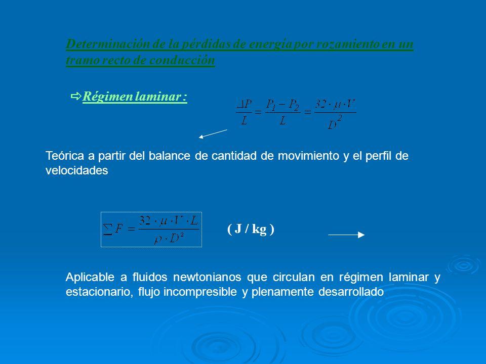 Determinación de la pérdidas de energía por rozamiento en un tramo recto de conducción Régimen laminar : ( J / kg ) Teórica a partir del balance de cantidad de movimiento y el perfil de velocidades Aplicable a fluidos newtonianos que circulan en régimen laminar y estacionario, flujo incompresible y plenamente desarrollado
