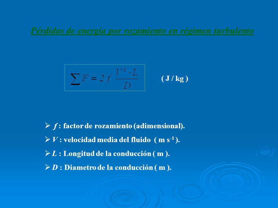 Pérdidas de energía por rozamiento en régimen turbulento ( J / kg ) f : factor de rozamiento (adimensional). V : velocidad media del fluido ( m s -1 )