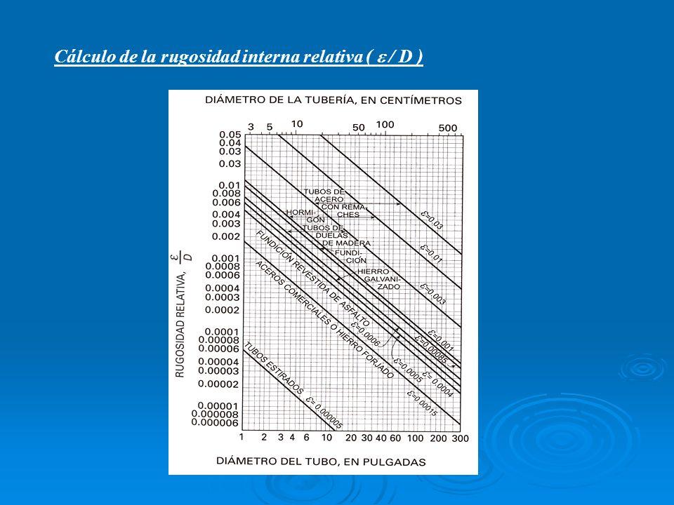 Cálculo de la rugosidad interna relativa ( / D )
