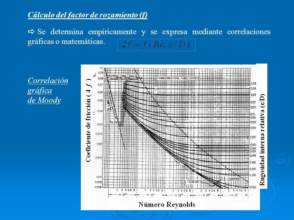 Cálculo del factor de rozamiento (f) Se determina empíricamente y se expresa mediante correlaciones gráficas o matemáticas. Correlación gráfica de Moo
