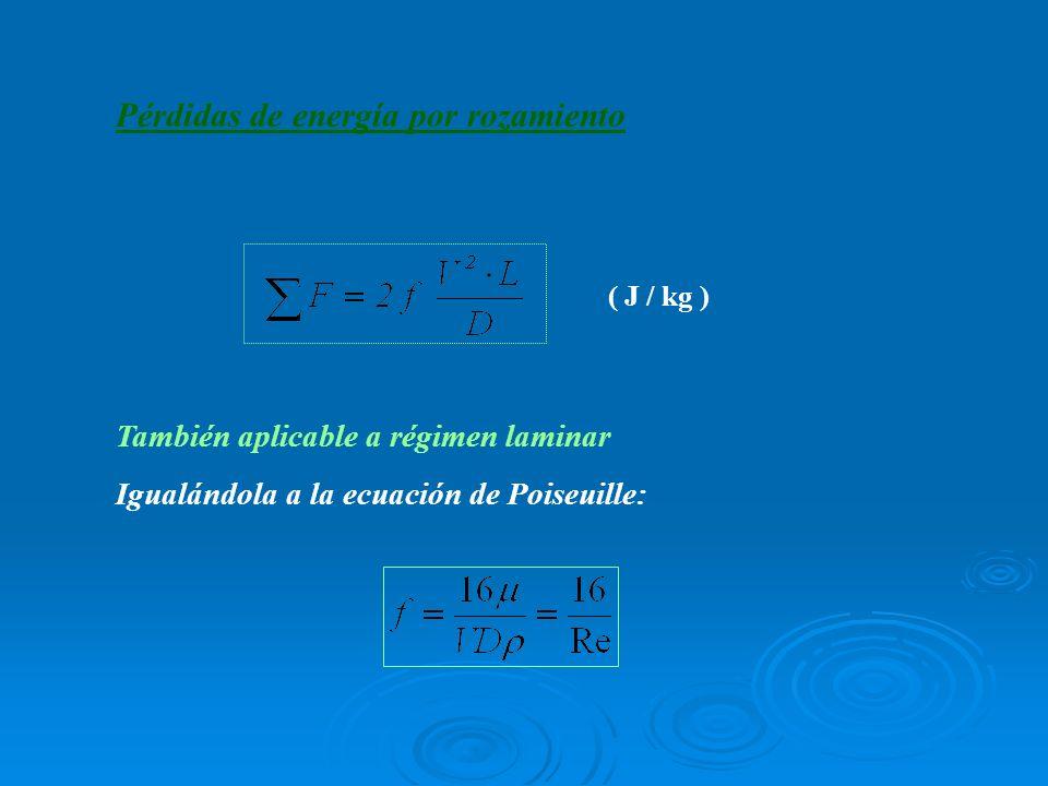 Pérdidas de energía por rozamiento ( J / kg ) También aplicable a régimen laminar Igualándola a la ecuación de Poiseuille: