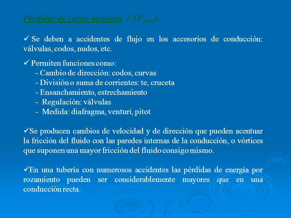 Pérdidas de carga menores ( F men ) Se deben a accidentes de flujo en los accesorios de conducción: válvulas, codos, nudos, etc. Permiten funciones co