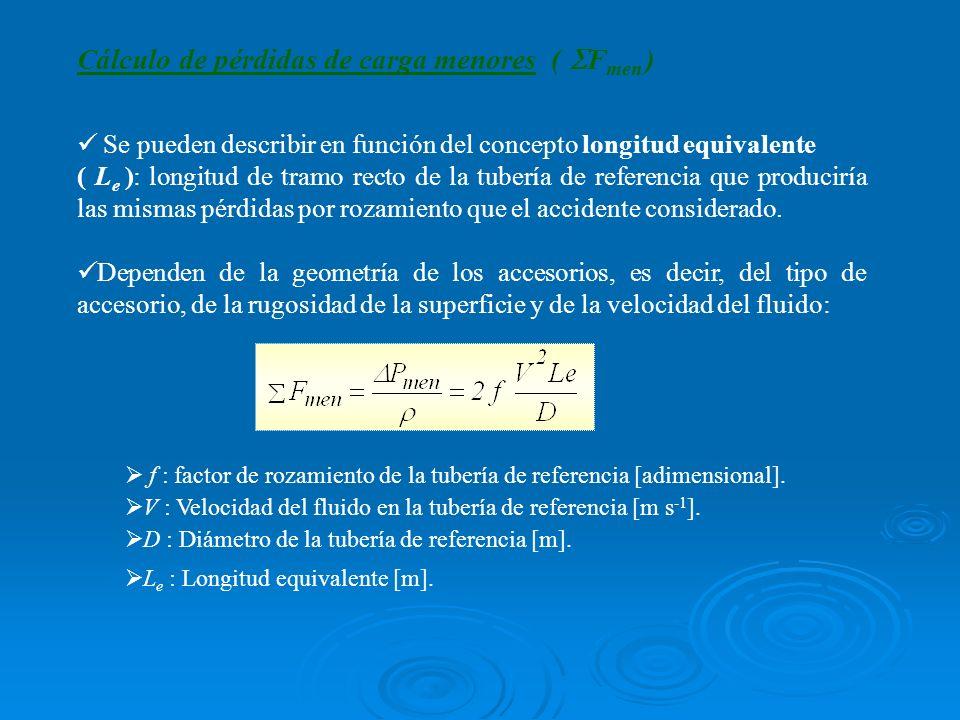 Cálculo de pérdidas de carga menores ( F men ) Se pueden describir en función del concepto longitud equivalente ( L e ): longitud de tramo recto de la tubería de referencia que produciría las mismas pérdidas por rozamiento que el accidente considerado.