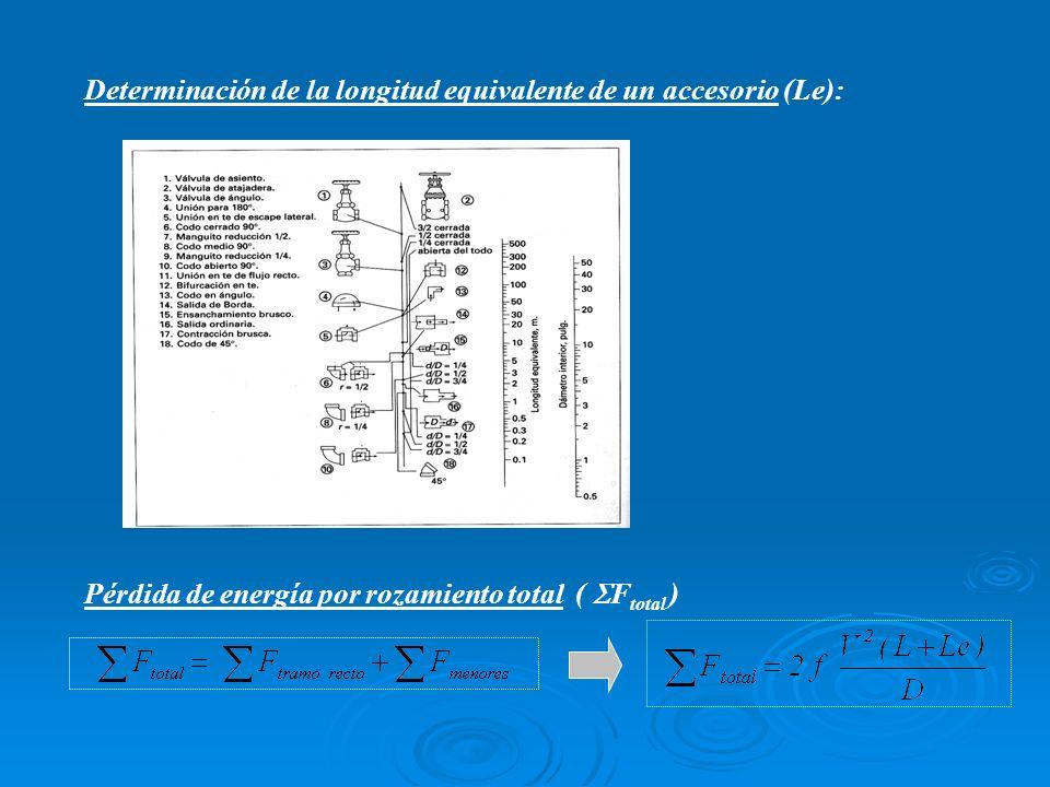 Determinación de la longitud equivalente de un accesorio (Le): Pérdida de energía por rozamiento total ( F total )