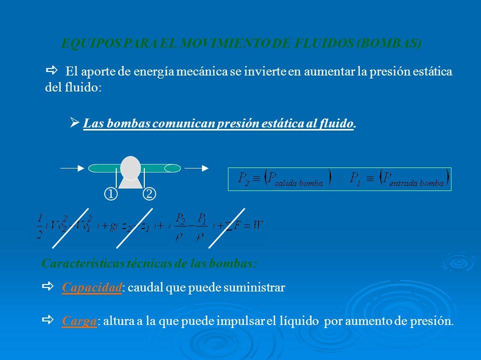EQUIPOS PARA EL MOVIMIENTO DE FLUIDOS (BOMBAS) El aporte de energía mecánica se invierte en aumentar la presión estática del fluido: Las bombas comunican presión estática al fluido.