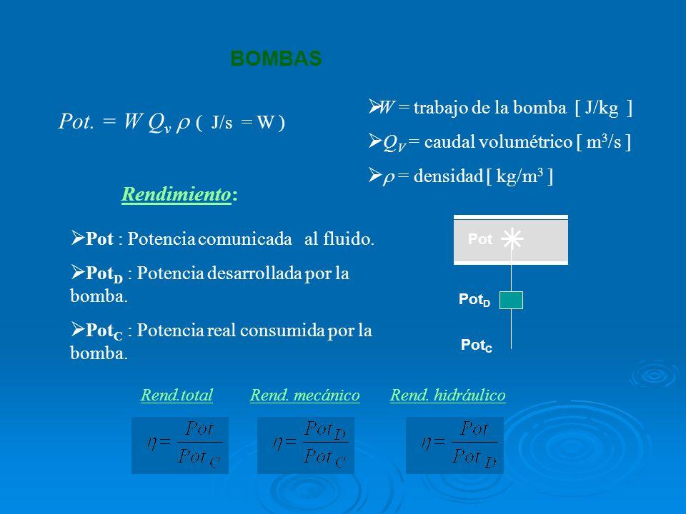 Rendimiento: Rend.total Rend. mecánico Rend. hidráulico Pot : Potencia comunicada al fluido. Pot D : Potencia desarrollada por la bomba. Pot C : Poten