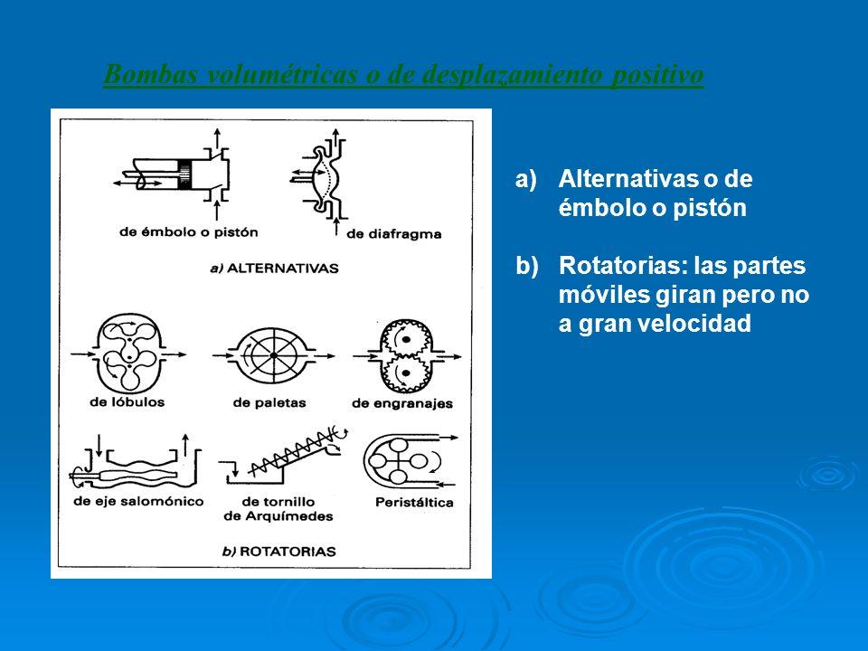 Bombas volumétricas o de desplazamiento positivo a)Alternativas o de émbolo o pistón b)Rotatorias: las partes móviles giran pero no a gran velocidad