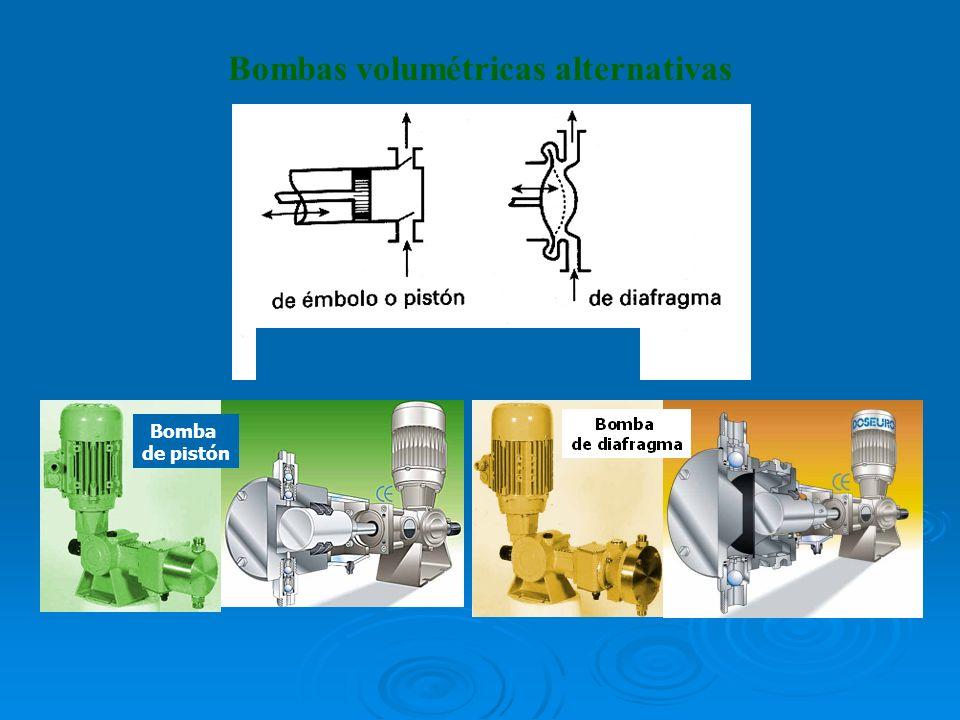 Bombas volumétricas alternativas Bomba de pistón