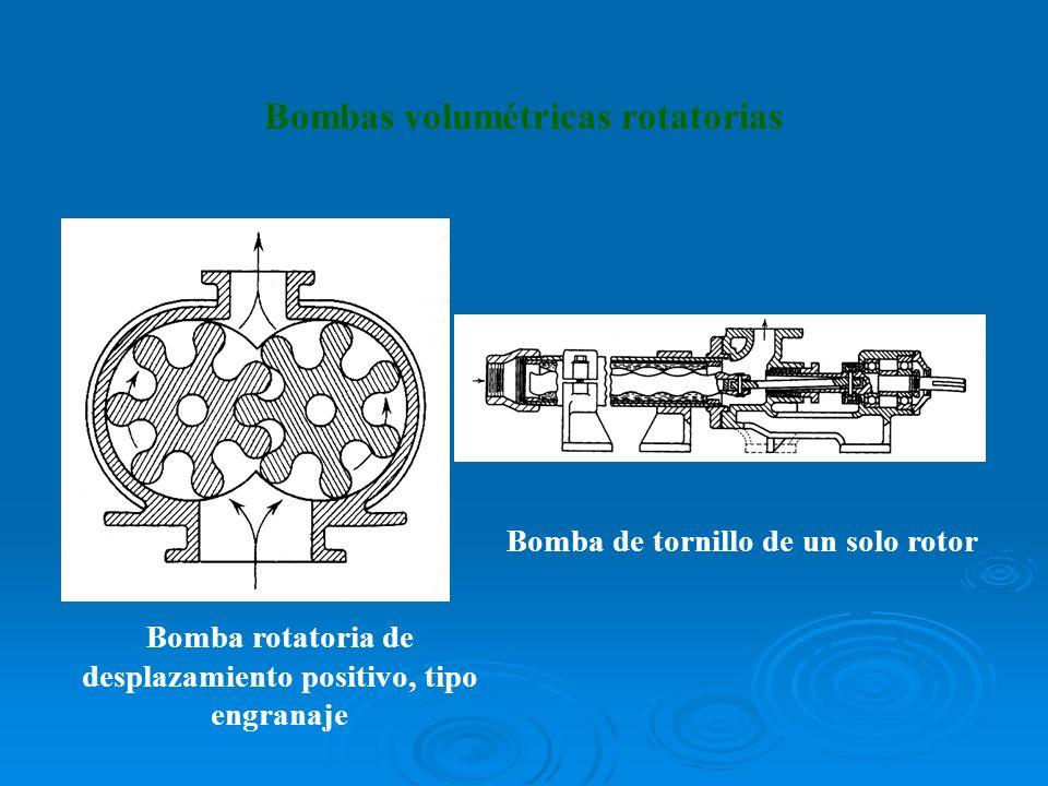Bomba rotatoria de desplazamiento positivo, tipo engranaje Bomba de tornillo de un solo rotor Bombas volumétricas rotatorias