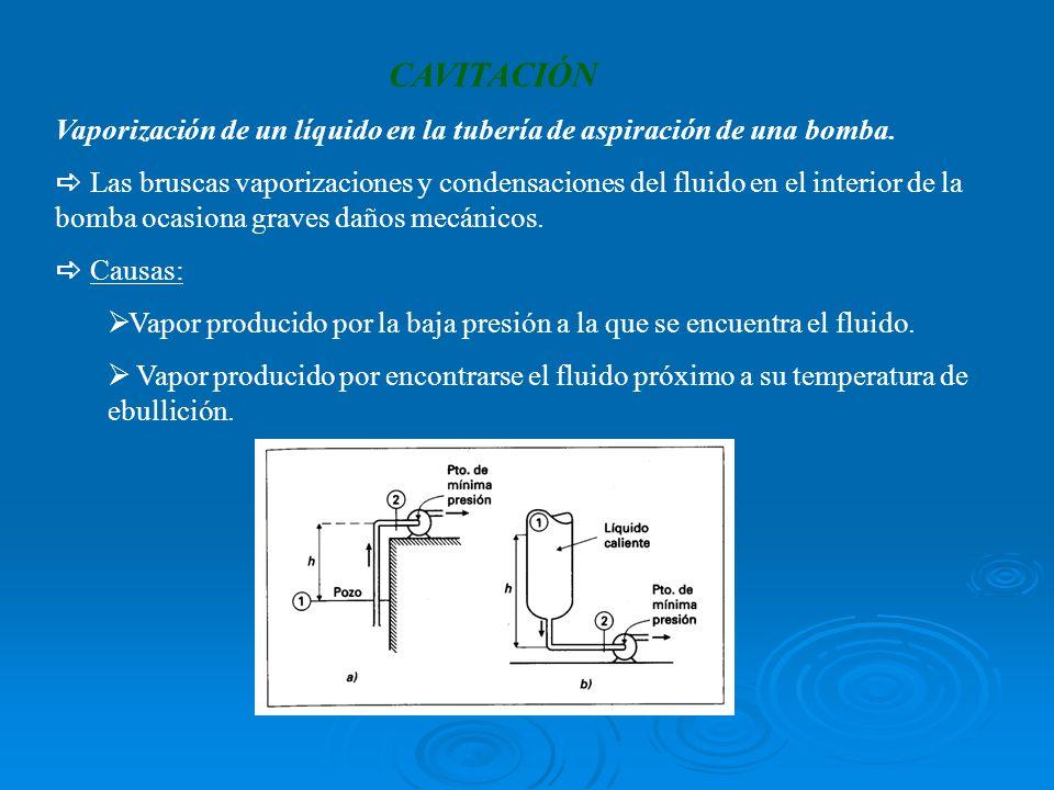 CAVITACIÓN Vaporización de un líquido en la tubería de aspiración de una bomba. Las bruscas vaporizaciones y condensaciones del fluido en el interior