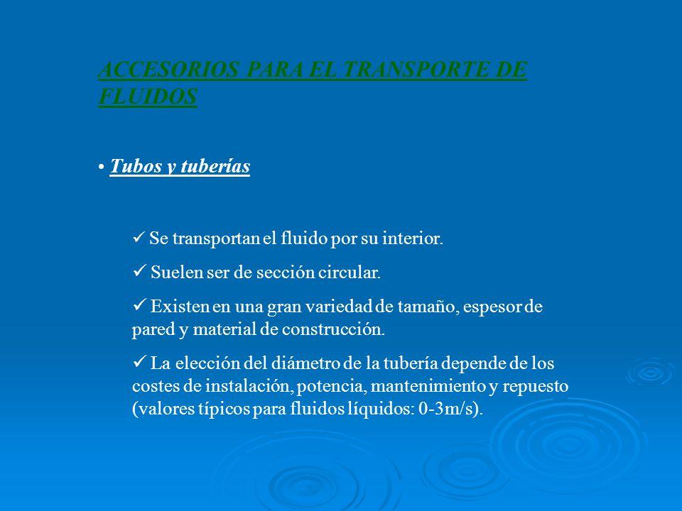 ACCESORIOS PARA EL TRANSPORTE DE FLUIDOS Tubos y tuberías Se transportan el fluido por su interior.