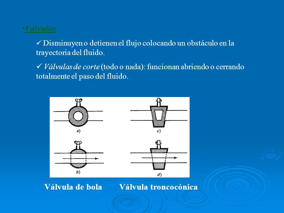 Válvulas Disminuyen o detienen el flujo colocando un obstáculo en la trayectoria del fluido. Válvulas de corte (todo o nada): funcionan abriendo o cer