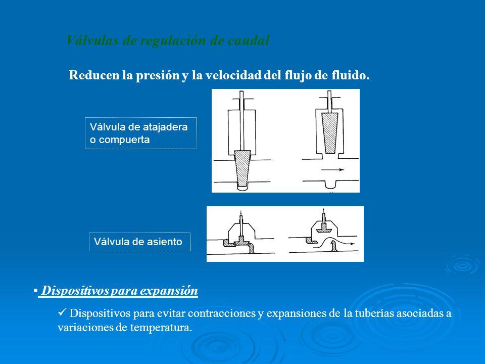 Válvulas de regulación de caudal Reducen la presión y la velocidad del flujo de fluido. Válvula de atajadera o compuerta Válvula de asiento Dispositiv