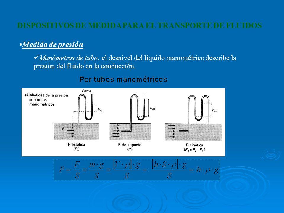Medida de presión Manómetros de tubo: el desnivel del líquido manométrico describe la presión del fluido en la conducción. DISPOSITIVOS DE MEDIDA PARA
