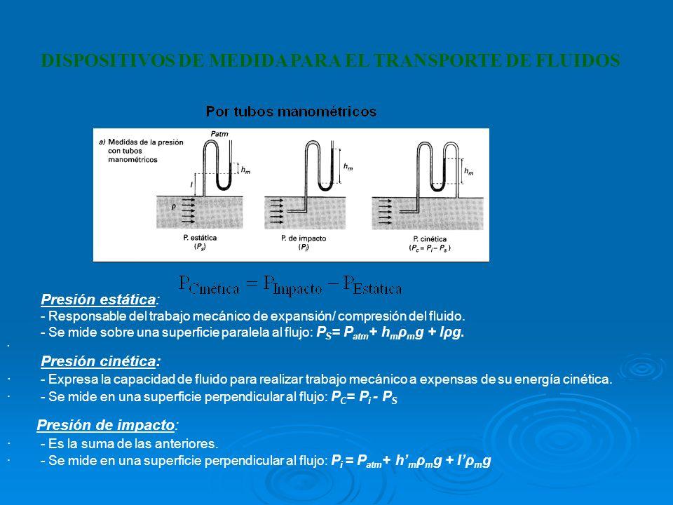 DISPOSITIVOS DE MEDIDA PARA EL TRANSPORTE DE FLUIDOS Presión estática: - Responsable del trabajo mecánico de expansión/ compresión del fluido.