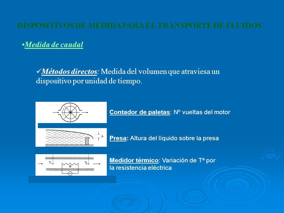 Medida de caudal Métodos directos: Medida del volumen que atraviesa un dispositivo por unidad de tiempo. DISPOSITIVOS DE MEDIDA PARA EL TRANSPORTE DE