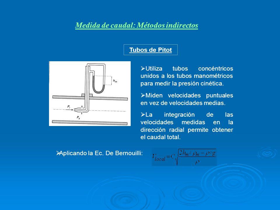 Tubos de Pitot Utiliza tubos concéntricos unidos a los tubos manométricos para medir la presión cinética. Miden velocidades puntuales en vez de veloci