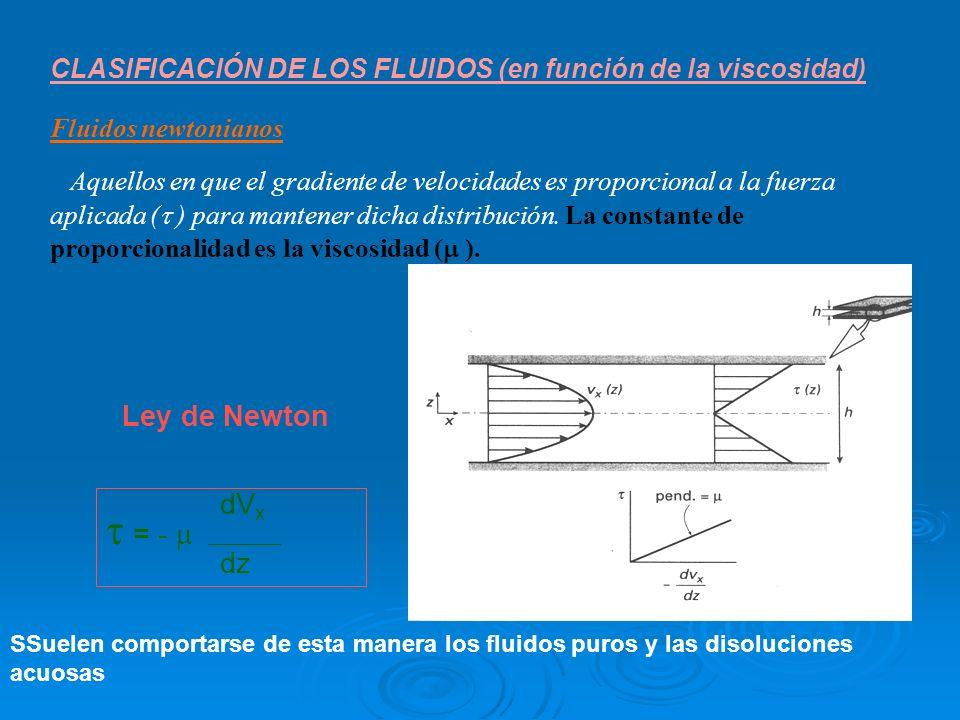 SSuelen comportarse de esta manera los fluidos puros y las disoluciones acuosas CLASIFICACIÓN DE LOS FLUIDOS (en función de la viscosidad) Fluidos newtonianos Aquellos en que el gradiente de velocidades es proporcional a la fuerza aplicada ( ) para mantener dicha distribución.
