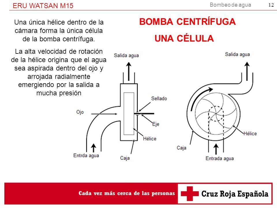Bombeo de agua ERU WATSAN M15 12 BOMBA CENTRÍFUGA UNA CÉLULA Una única hélice dentro de la cámara forma la única célula de la bomba centrífuga. La alt