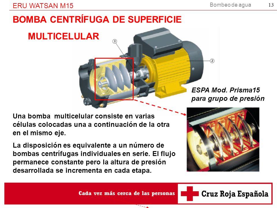 Bombeo de agua ERU WATSAN M15 13 BOMBA CENTRÍFUGA DE SUPERFICIE MULTICELULAR Una bomba multicelular consiste en varias células colocadas una a continu