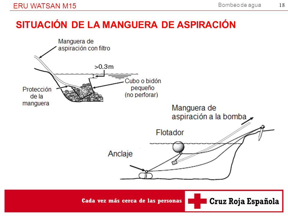 Bombeo de agua ERU WATSAN M15 18 SITUACIÓN DE LA MANGUERA DE ASPIRACIÓN