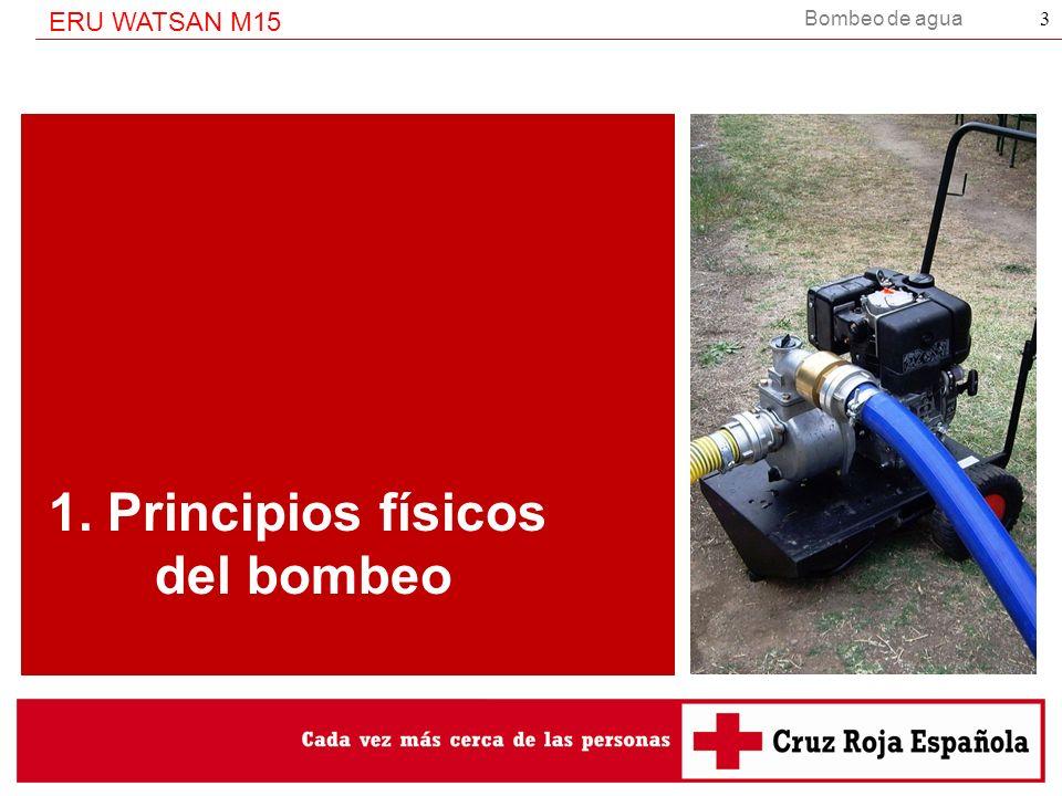 Bombeo de agua ERU WATSAN M15 4 Bomba Tanque Fuente de agua Nivel máximo de elevación Altura Manométrica Total (H m ) Altura Aspiración (H a ) Altura Impulsión (H i ) Pérdidas Carga (P c )
